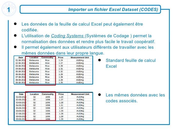 Importer un fichier Excel Dataset (CODES) <ul><li>Les données de la feuille de calcul Excel peut également être codifiée ....