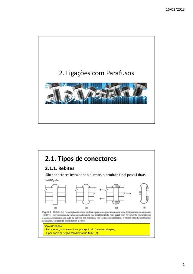 15/02/2013 1 2. Ligações com Parafusos 2.1. Tipos de conectores 2.1.1. Rebites São conectores instalados a quente, o produ...