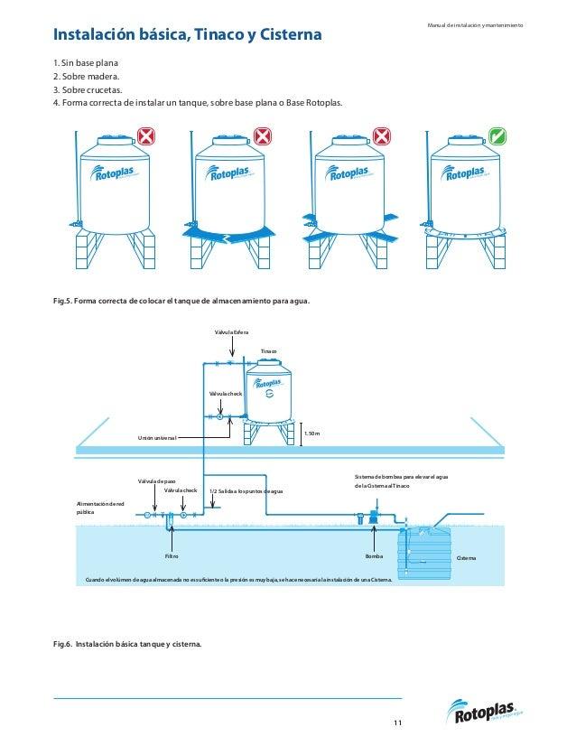 02 manual de tanques rotoplas for Tanque cisterna