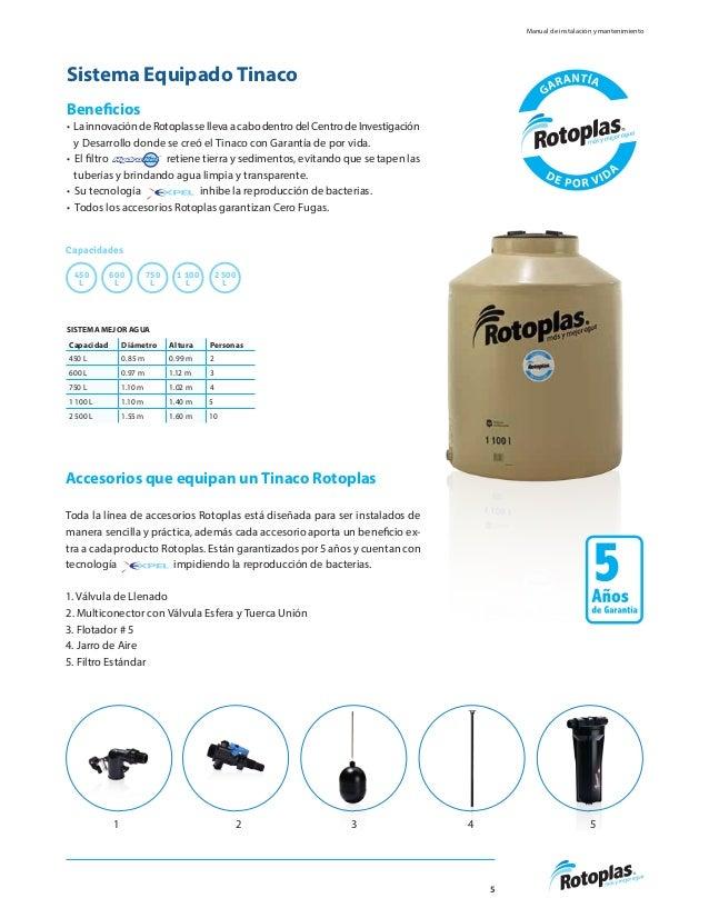 02 Manual De Tanques Rotoplas