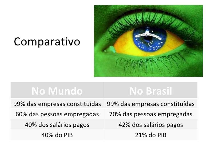 Micro e pequenas empresas 2012_01 Slide 2