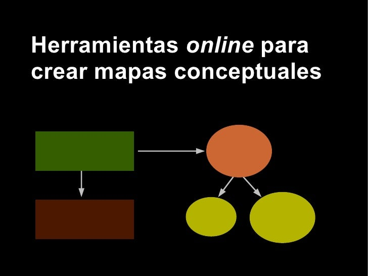 Herramientas  online  para crear mapas conceptuales