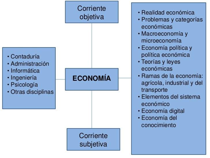Grupos econ