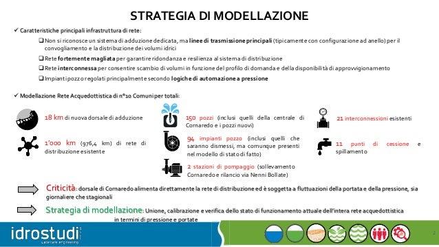 Il sistema Nord Milano - Modellazione della dorsale di Cornaredo Slide 2