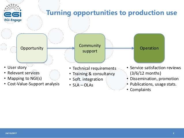 EGI Engagement Plan (Gergely Sipos) Slide 2