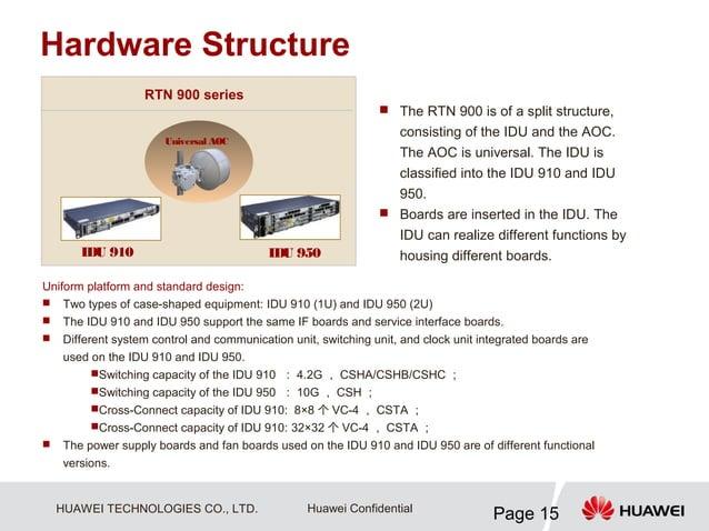 Hardware Structure                   RTN 900 series                                                               The RTN...