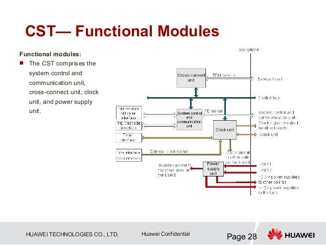 CST— Functional ModulesFunctional modules: The CST comprises the  system control and  communication unit,  cross-connect ...