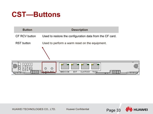 CST—Buttons      Button                              Description  CF RCV button     Used to restore the configuration data...