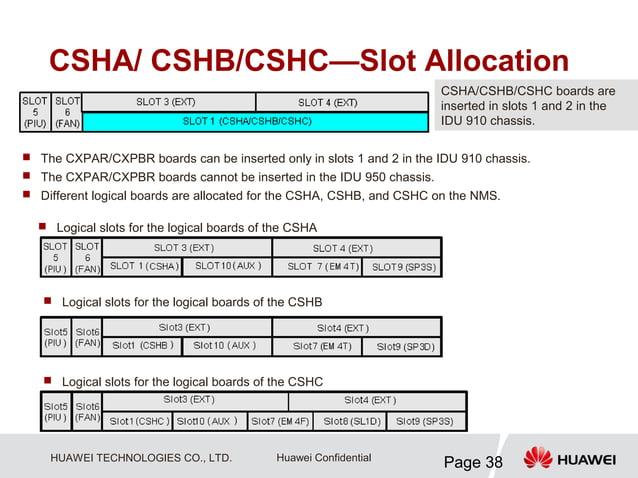 CSHA/ CSHB/CSHC—Slot Allocation                                                                      CSHA/CSHB/CSHC boards...