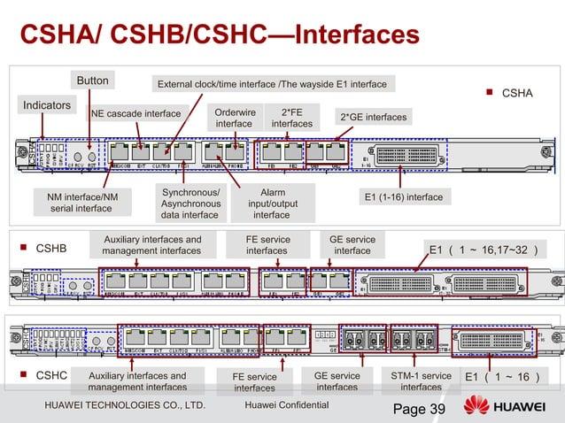 CSHA/ CSHB/CSHC—Interfaces             Button            External clock/time interface /The wayside E1 interface          ...
