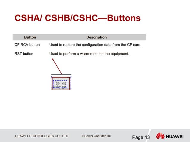 CSHA/ CSHB/CSHC—Buttons     Button                             DescriptionCF RCV button     Used to restore the configurat...