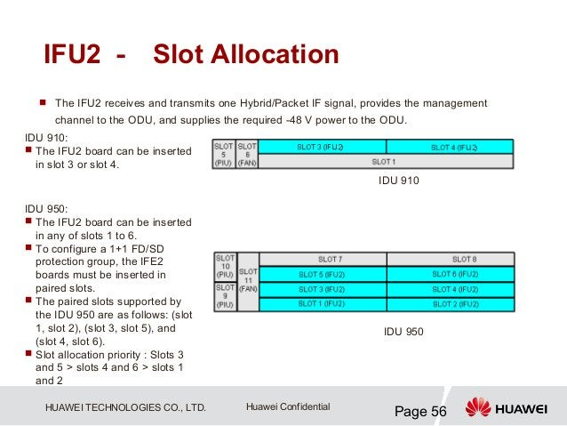 IFU2 - Slot Allocation    The IFU2 receives and transmits one Hybrid/Packet IF signal, provides the management      chann...