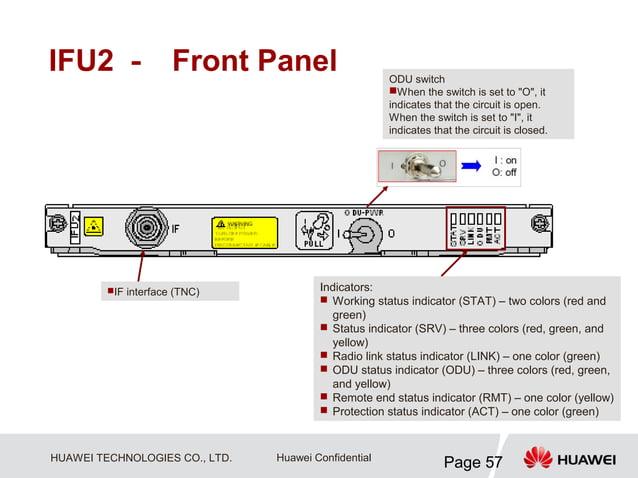 IFU2 - Front Panel                                    ODU switch                                                      Whe...