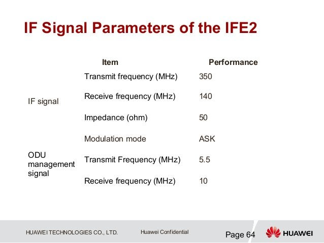 IF Signal Parameters of the IFE2                       Item                                Performance                  Tr...