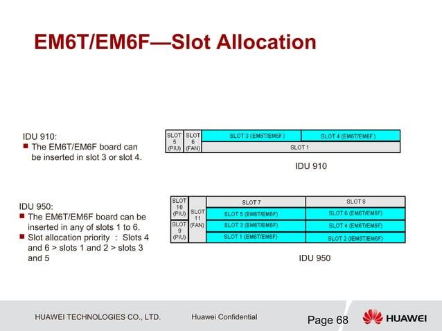 EM6T/EM6F—Slot Allocation IDU 910:  The EM6T/EM6F board can   be inserted in slot 3 or slot 4.                           ...