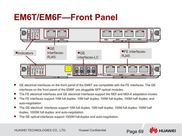 EM6T/EM6F—Front Panel                        GE                                                                          ...
