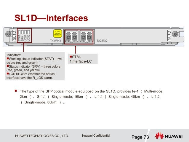SL1D—InterfacesIndicators:                              STM-Working status indicator (STAT) – twocolors (red and green) ...