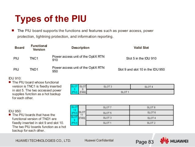 Types of the PIU   The PIU board supports the functions and features such as power access, power      protection, lightni...