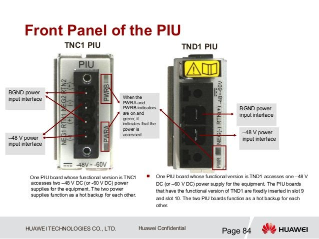 Front Panel of the PIU                        TNC1 PIU                                               TND1 PIUBGND powerinp...