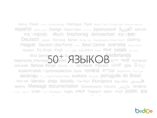 50 ЯЗЫКОВ+