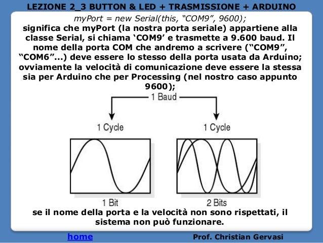 02 processing - Velocita porta seriale ...