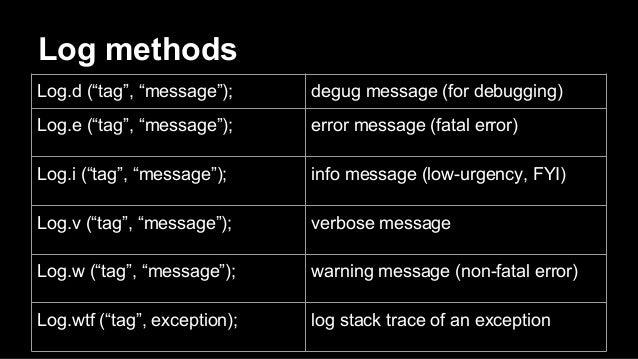 """Log methods Log.d (""""tag"""", """"message""""); degug message (for debugging) Log.e (""""tag"""", """"message""""); error message (fatal error) ..."""