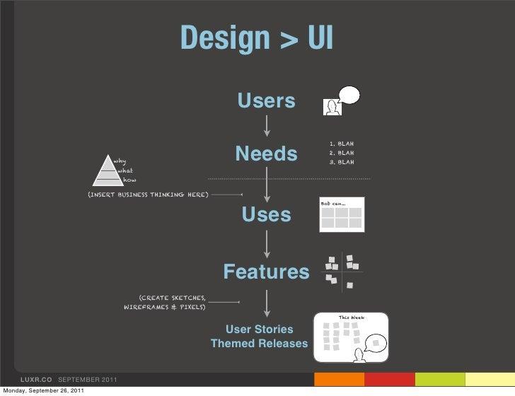 Design > UI                                                                   Users                                       ...