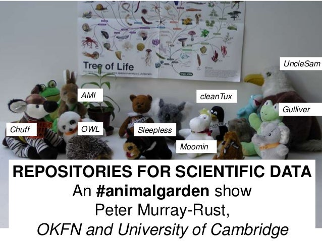 REPOSITORIES FOR SCIENTIFIC DATA An #animalgarden show Peter Murray-Rust, OKFN and University of Cambridge Chuff OWL Moomi...