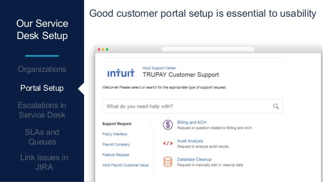 Charmant ... Service Desk SLAs And Queues Link Issues In JIRA; 17.