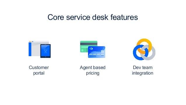 Core Service Desk Features Customer Portal Agent Based Pricing Dev Team  Integration; 4.