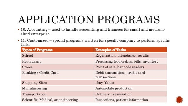 The c runtime programming with c code examples and program samples.