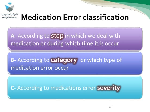 he relationship of medication errors and Medication errors are preventable protect yourself and your family with some simple safety tips.