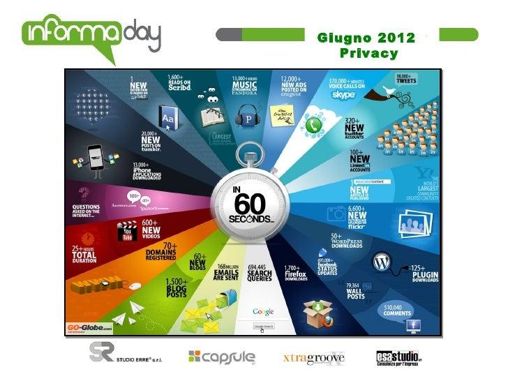 Giugno 2012   Privacy