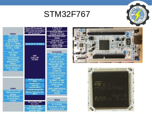 Stm32f7 Adc