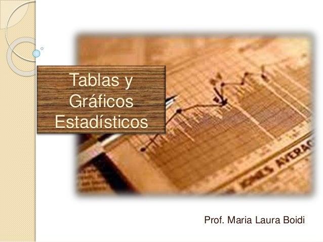 Prof. Maria Laura Boidi Tablas y Gráficos Estadísticos