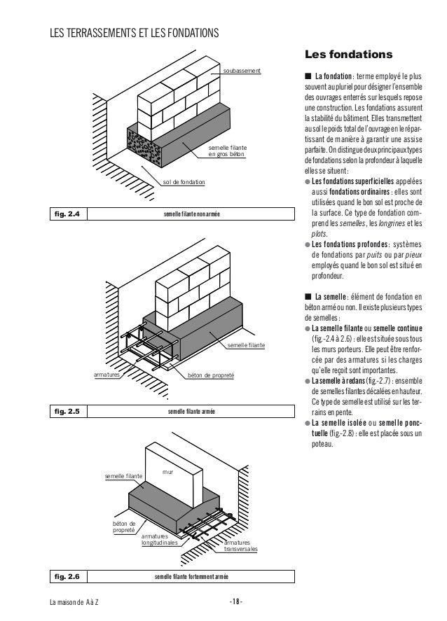 profondeur semelle fondation maison ventana blog. Black Bedroom Furniture Sets. Home Design Ideas