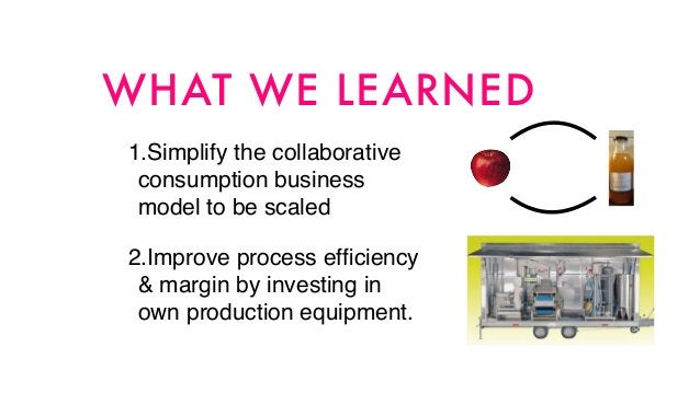 WHAT WE LEARNED 1.Simplify the collaborative consumption business model to be scaled! 2.Improve process efficiency & margin...