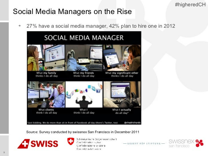 #higheredCH    Social Media Managers on the Rise       27% have a social media manager, 42% plan to hire one in 2012      ...