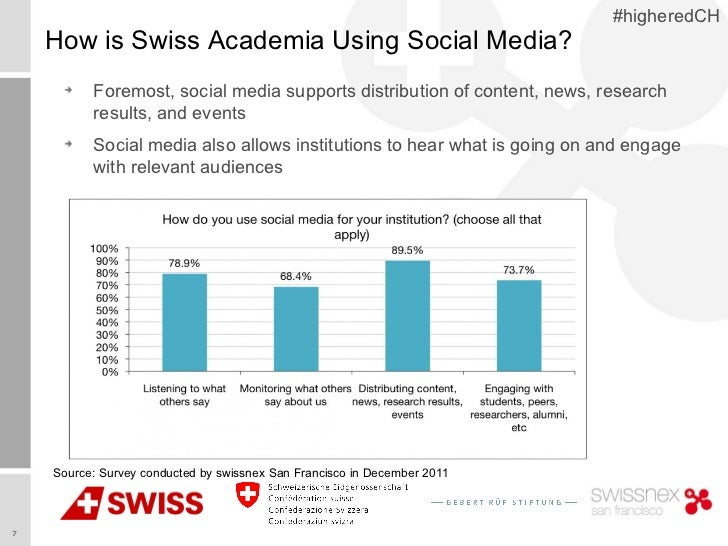 #higheredCH    How is Swiss Academia Using Social Media?          Foremost, social media supports distribution of content,...