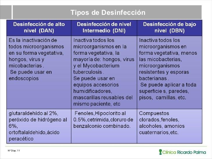 02 ut 1 6 esterilizacion y desinfeccion for Metodos de limpieza y desinfeccion en el area de cocina