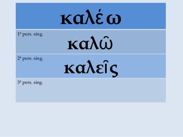 καλ ωέ καλῶ 1ª pers. sing. καλε ςῖ 2ª pers. sing. 3ª pers. sing.