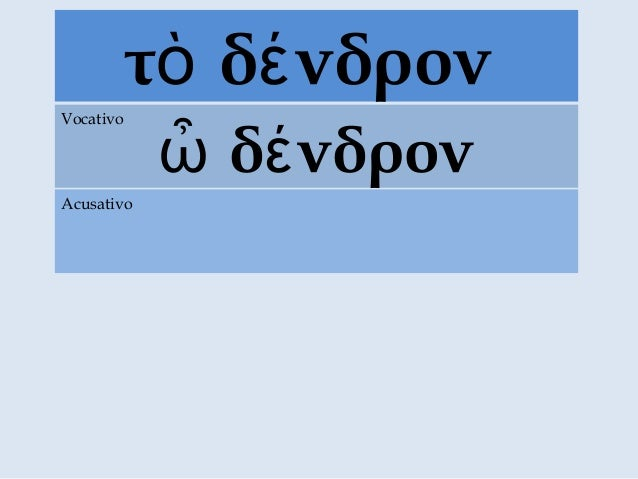 τ δ νδρονὸ έ δ νδρονὦ έ Vocativo Acusativo
