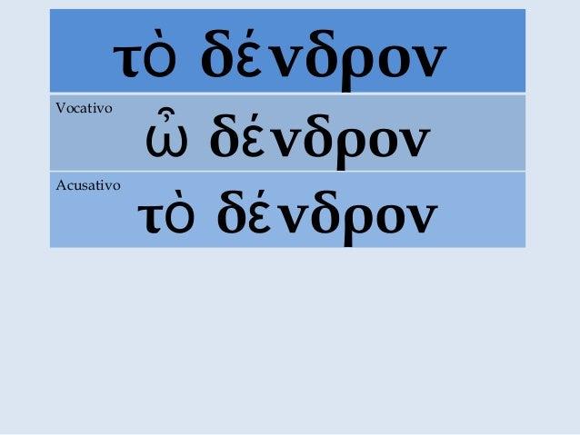 τ δ νδρονὸ έ δ νδρονὦ έ Vocativo τ δ νδρονὸ έ Acusativo