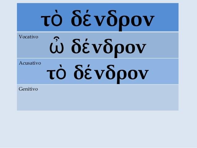 τ δ νδρονὸ έ δ νδρονὦ έ Vocativo τ δ νδρονὸ έ Acusativo Genitivo