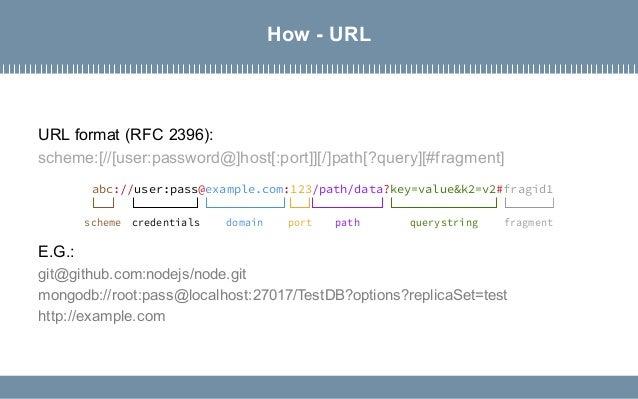 Web API, REST API and Web Scraping