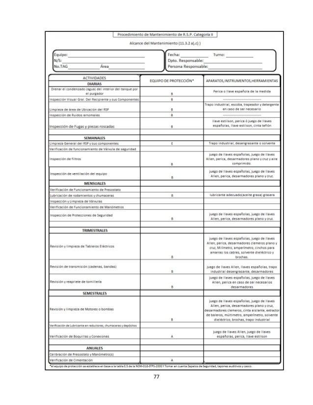 NOM-020-STPS-2011, Recipientes sujetos a presión ...