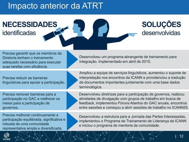 | 12 Impacto anterior da ATRT NECESSIDADES identificadas SOLUÇÕES desenvolvidas Ampliou a equipe de serviços linguísticos,...