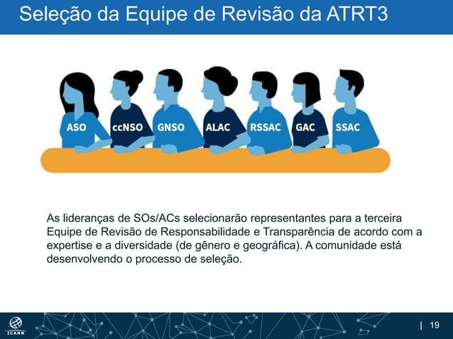 | 19 Seleção da Equipe de Revisão da ATRT3 As lideranças de SOs/ACs selecionarão representantes para a terceira Equipe de ...