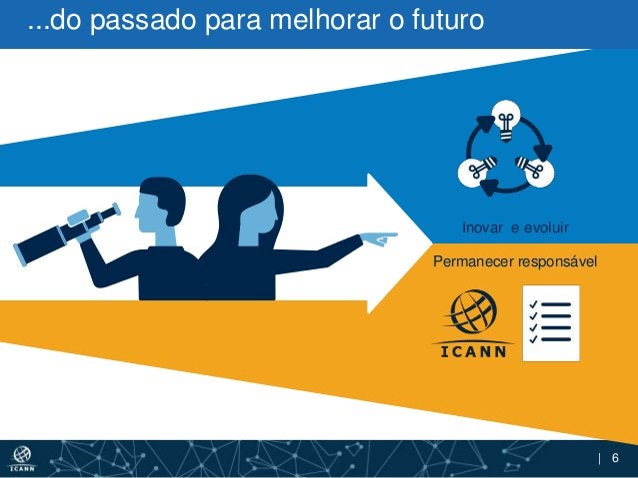 | 6 Inovar e evoluir Permanecer responsável ...do passado para melhorar o futuro