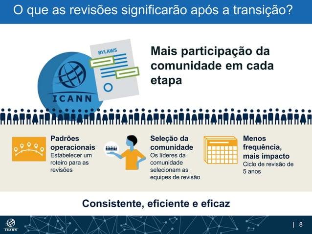 | 8 Mais participação da comunidade em cada etapa O que as revisões significarão após a transição? Padrões operacionais Es...